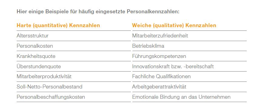 HR Kennzahlen2